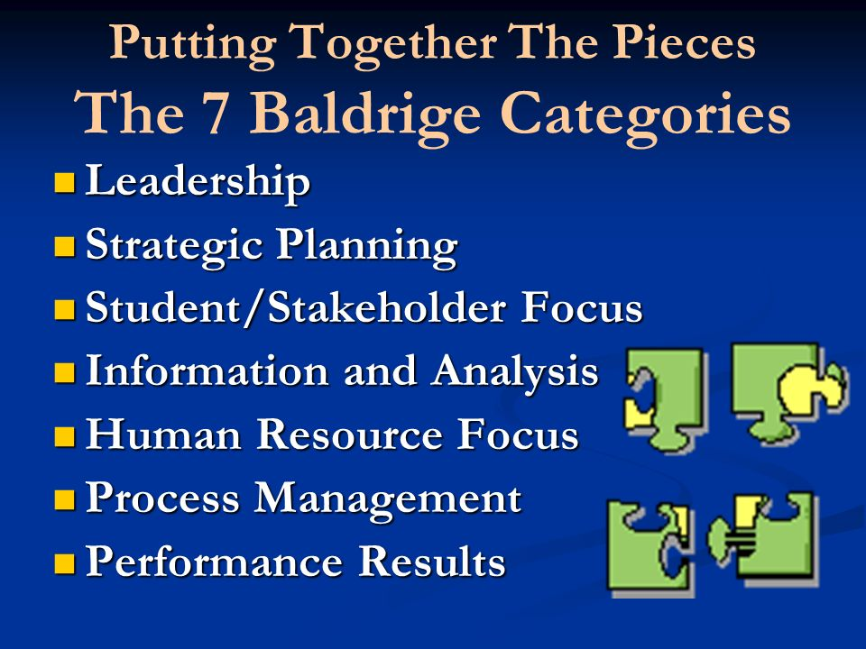 Putting Together The Pieces The 7 Baldrige Categories Leadership Leadership Strategic Planning Strategic Planning Student/Stakeholder Focus Student/Stakeholder Focus Information and Analysis Information and Analysis Human Resource Focus Human Resource Focus Process Management Process Management Performance Results Performance Results