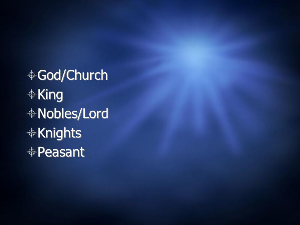 God/Church King Nobles/Lord Knights Peasant God/Church King Nobles/Lord Knights Peasant
