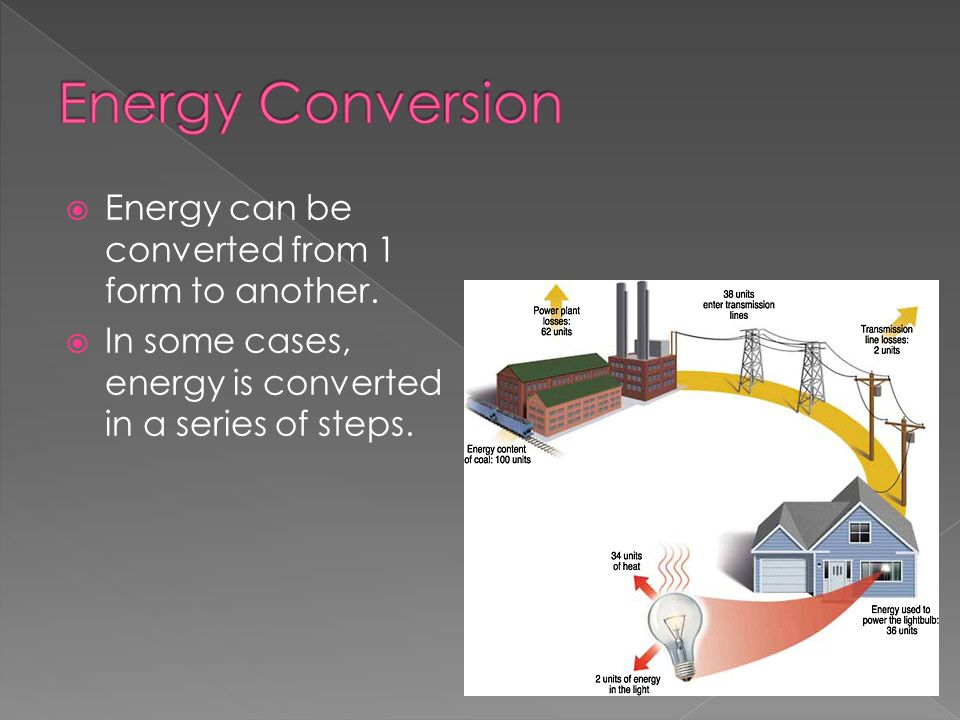 Energy can be converted from 1 form to another.