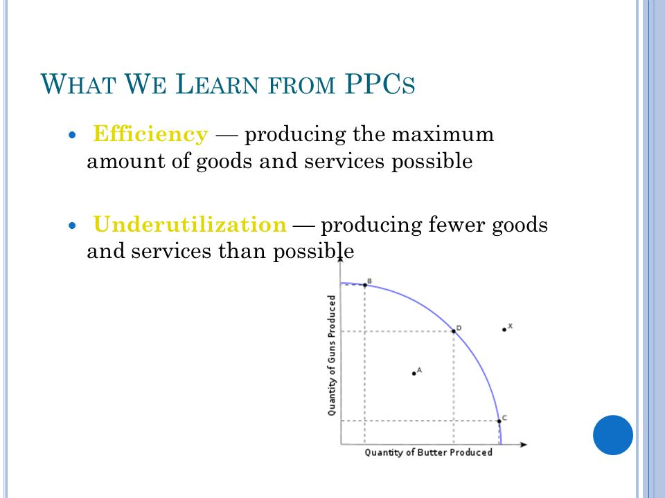 W HAT W E L EARN FROM PPC S Efficiency producing the maximum amount of goods and services possible Underutilization producing fewer goods and services than possible