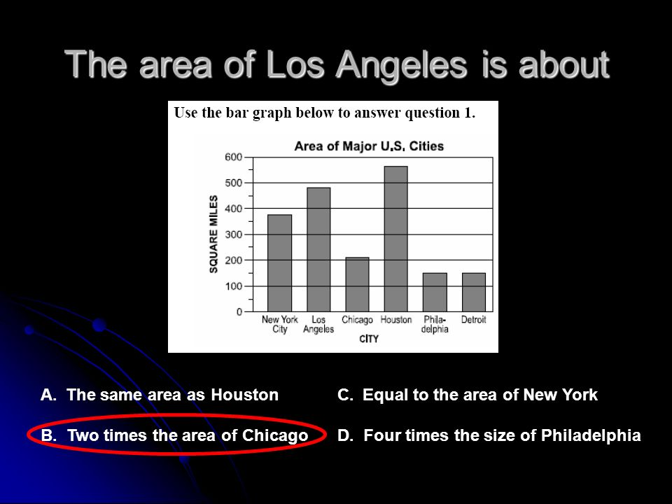 The area of Los Angeles is about A.The same area as Houston B.