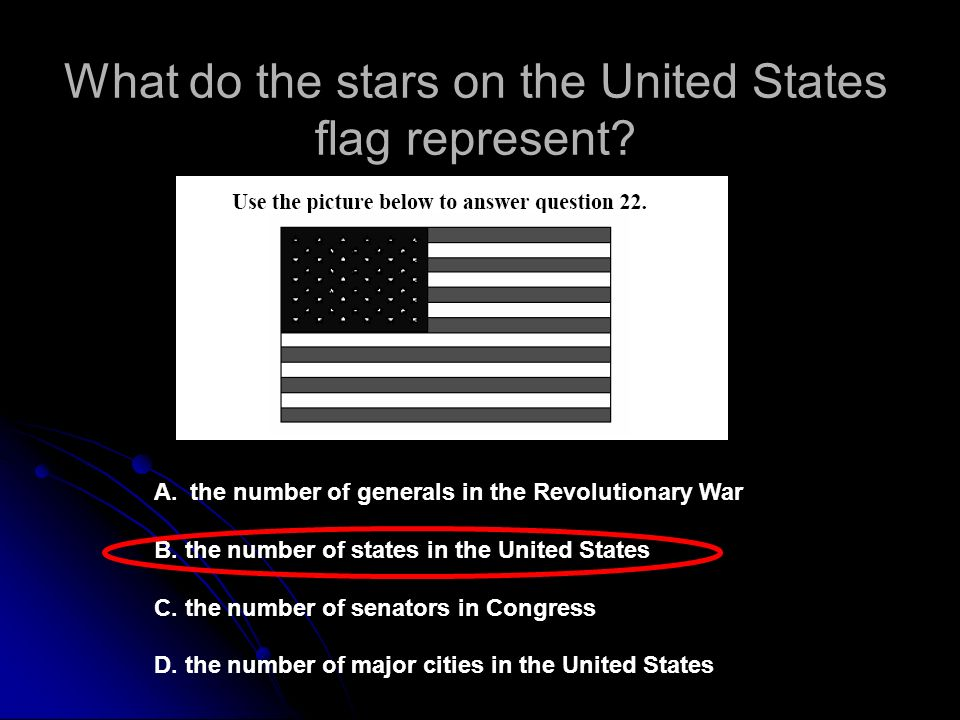 What do the stars on the United States flag represent.