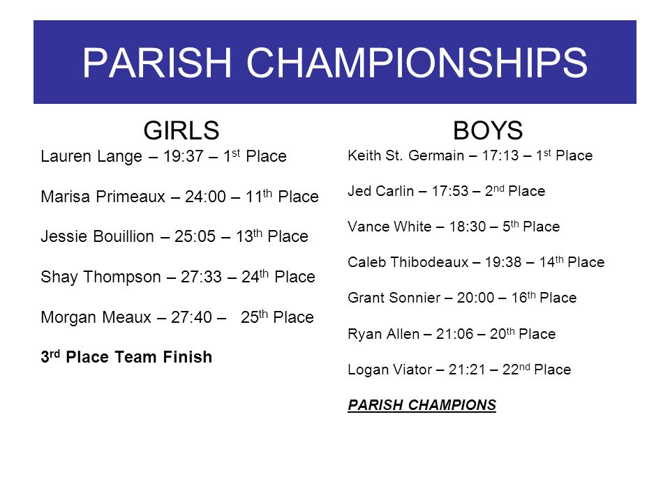 PARISH CHAMPIONSHIPS GIRLS Lauren Lange – 19:37 – 1 st Place Marisa Primeaux – 24:00 – 11 th Place Jessie Bouillion – 25:05 – 13 th Place Shay Thompson – 27:33 – 24 th Place Morgan Meaux – 27:40 – 25 th Place 3 rd Place Team Finish BOYS Keith St.