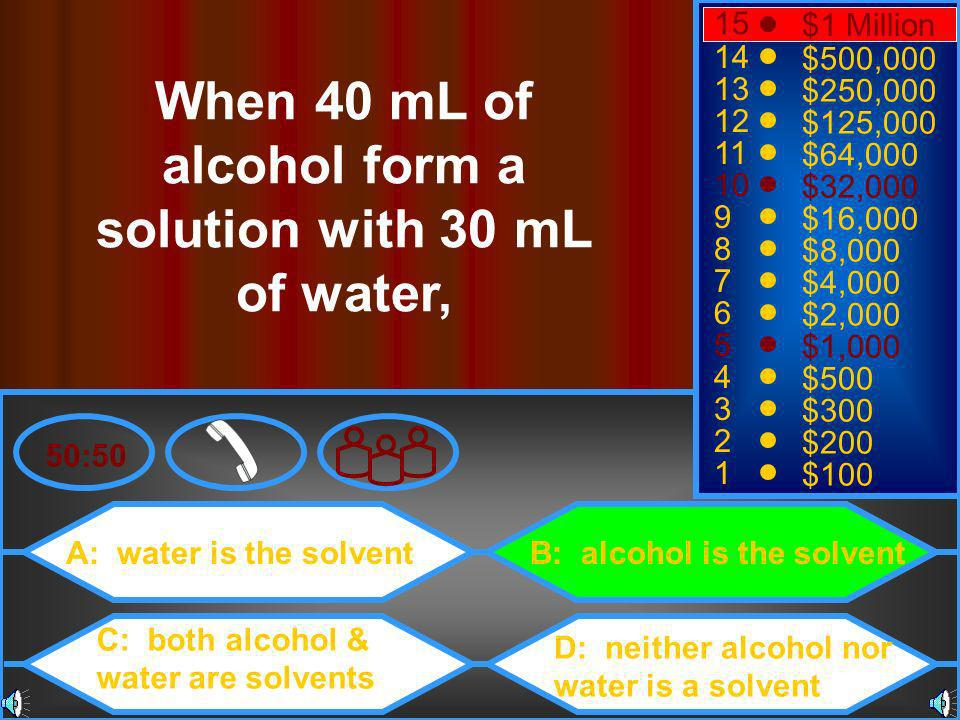 A: water is the solvent C: both alcohol & water are solvents B: alcohol is the solvent D: neither alcohol nor water is a solvent 50:50 15 14 13 12 11 10 9 8 7 6 5 4 3 2 1 $1 Million $500,000 $250,000 $125,000 $64,000 $32,000 $16,000 $8,000 $4,000 $2,000 $1,000 $500 $300 $200 $100 When 40 mL of alcohol form a solution with 30 mL of water,