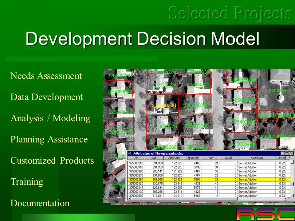 Aghaming Master Plan Needs Assessment Data Development Analysis / Modeling Planning Assistance Customized Products Training Documentation