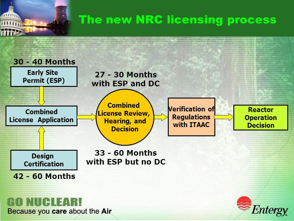 The new NRC licensing process Combined License Application Verification of Regulations with ITAAC Design Certification Early Site Permit (ESP) Reactor Operation Decision Combined License Review, Hearing, and Decision 30 - 40 Months 42 - 60 Months 27 - 30 Months with ESP and DC 33 - 60 Months with ESP but no DC