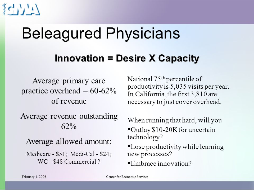 February 1, 2006Center for Economic Services Beleagured Physicians Innovation = Desire X Capacity National 75 th percentile of productivity is 5,035 visits per year.