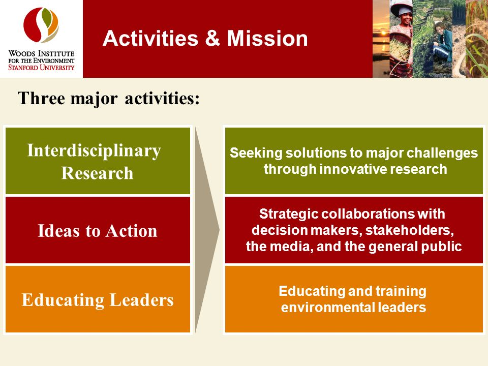 Activities & Mission Three major activities: Interdisciplinary Research Ideas to Action Educating Leaders Seeking solutions to major challenges through innovative research Strategic collaborations with decision makers, stakeholders, the media, and the general public Educating and training environmental leaders