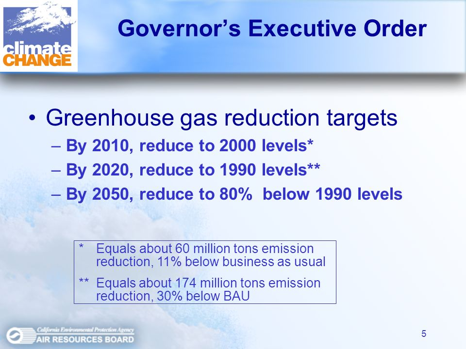 5 Governors Executive Order Greenhouse gas reduction targets –By 2010, reduce to 2000 levels* –By 2020, reduce to 1990 levels** –By 2050, reduce to 80% below 1990 levels *Equals about 60 million tons emission reduction, 11% below business as usual ** Equals about 174 million tons emission reduction, 30% below BAU