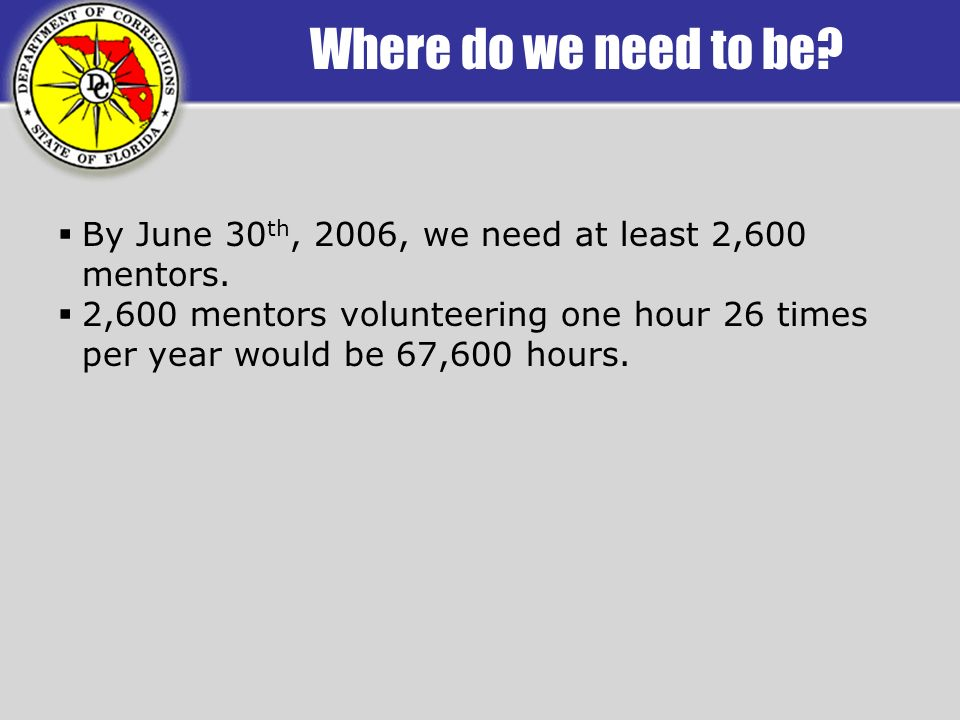 Where do we need to be. By June 30 th, 2006, we need at least 2,600 mentors.