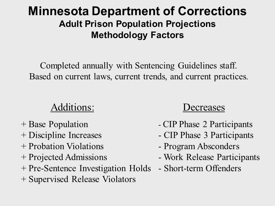 Minnesota Department of Corrections Adult Prison Population Projections Methodology Factors + Base Population + Discipline Increases + Probation Violations + Projected Admissions + Pre-Sentence Investigation Holds + Supervised Release Violators Additions: - CIP Phase 2 Participants - CIP Phase 3 Participants - Program Absconders - Work Release Participants - Short-term Offenders Decreases Completed annually with Sentencing Guidelines staff.