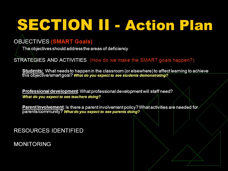 SECTION II - Action Plan OBJECTIVES (SMART Goals) The objectives should address the areas of deficiency STRATEGIES AND ACTIVITIES (How do we make the SMART goals happen ) Students: What needs to happen in the classroom (or elsewhere) to affect learning to achieve this objective/smart goal.