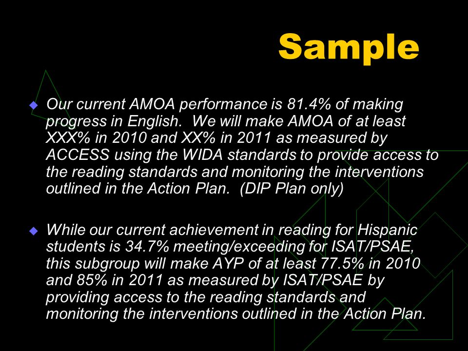 Sample Our current AMOA performance is 81.4% of making progress in English.