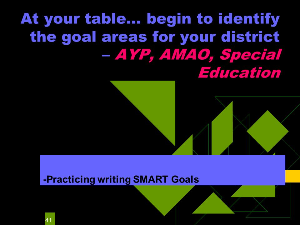 41 At your table… begin to identify the goal areas for your district – AYP, AMAO, Special Education -Practicing writing SMART Goals