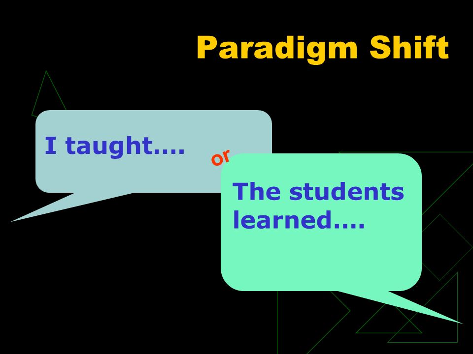 Paradigm Shift I taught…. The students learned…. or