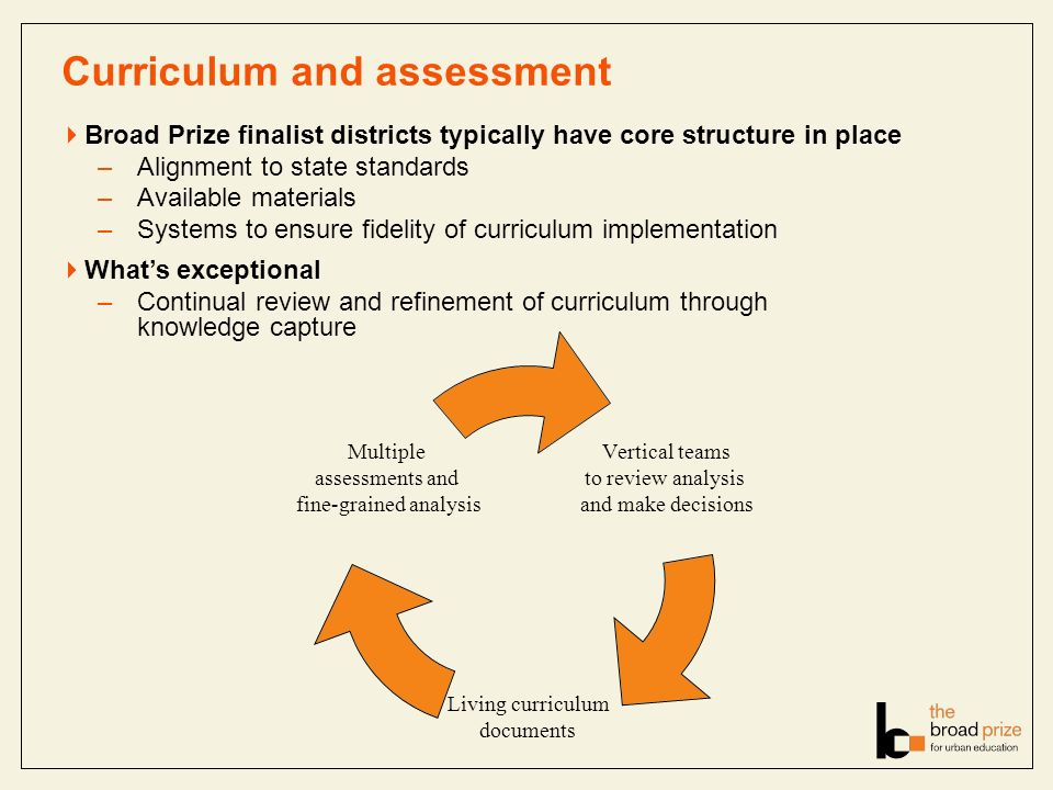 Curriculum and assessment Broad Prize finalist districts typically have core structure in place –Alignment to state standards –Available materials –Systems to ensure fidelity of curriculum implementation Whats exceptional –Continual review and refinement of curriculum through knowledge capture Vertical teams to review analysis and make decisions Living curriculum documents Multiple assessments and fine-grained analysis