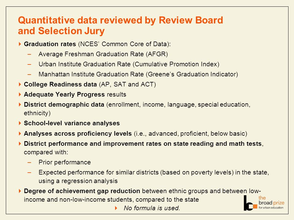 Quantitative data reviewed by Review Board and Selection Jury Graduation rates (NCES Common Core of Data): –Average Freshman Graduation Rate (AFGR) –Urban Institute Graduation Rate (Cumulative Promotion Index) –Manhattan Institute Graduation Rate (Greenes Graduation Indicator) College Readiness data (AP, SAT and ACT) Adequate Yearly Progress results District demographic data (enrollment, income, language, special education, ethnicity) School-level variance analyses Analyses across proficiency levels (i.e., advanced, proficient, below basic) District performance and improvement rates on state reading and math tests, compared with: –Prior performance –Expected performance for similar districts (based on poverty levels) in the state, using a regression analysis Degree of achievement gap reduction between ethnic groups and between low- income and non-low-income students, compared to the state No formula is used.