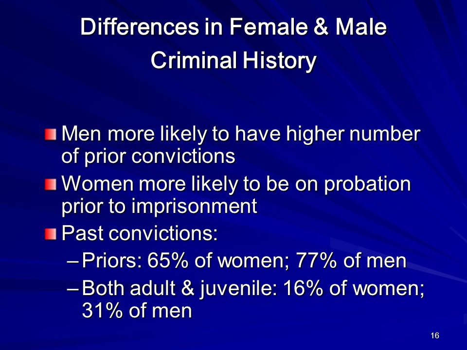 16 Differences in Female & Male Criminal History Men more likely to have higher number of prior convictions Women more likely to be on probation prior to imprisonment Past convictions: –Priors: 65% of women; 77% of men –Both adult & juvenile: 16% of women; 31% of men