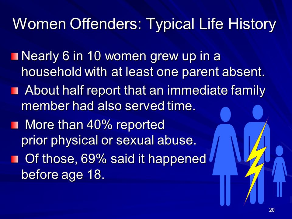 20 Women Offenders: Typical Life History Nearly 6 in 10 women grew up in a household with at least one parent absent.