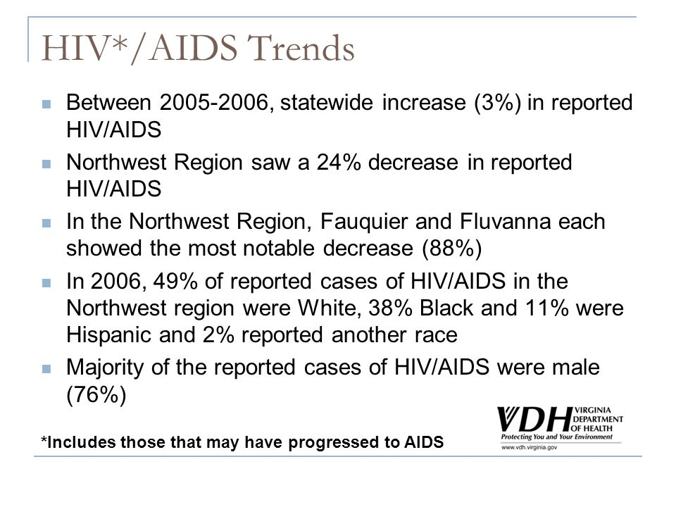 HIV*/AIDS Trends Between 2005-2006, statewide increase (3%) in reported HIV/AIDS Northwest Region saw a 24% decrease in reported HIV/AIDS In the Northwest Region, Fauquier and Fluvanna each showed the most notable decrease (88%) In 2006, 49% of reported cases of HIV/AIDS in the Northwest region were White, 38% Black and 11% were Hispanic and 2% reported another race Majority of the reported cases of HIV/AIDS were male (76%) *Includes those that may have progressed to AIDS