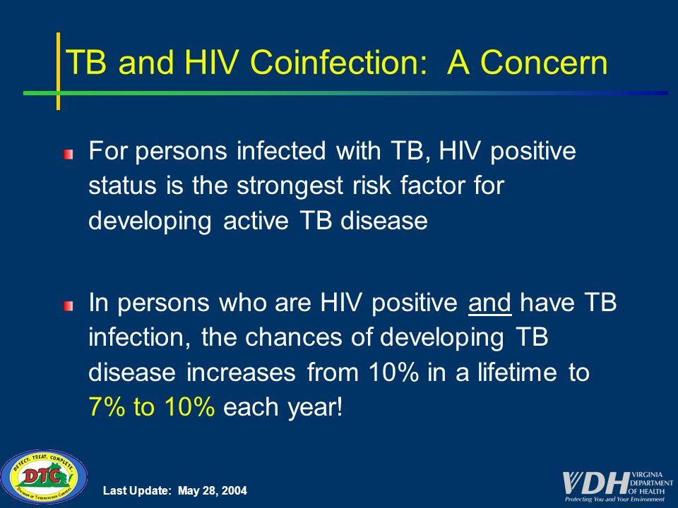 Last Update: May 28, 2004 TB and HIV Coinfection: A Concern For persons infected with TB, HIV positive status is the strongest risk factor for developing active TB disease In persons who are HIV positive and have TB infection, the chances of developing TB disease increases from 10% in a lifetime to 7% to 10% each year!