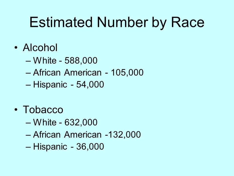 Estimated Number by Race Alcohol –White - 588,000 –African American - 105,000 –Hispanic - 54,000 Tobacco –White - 632,000 –African American -132,000 –Hispanic - 36,000