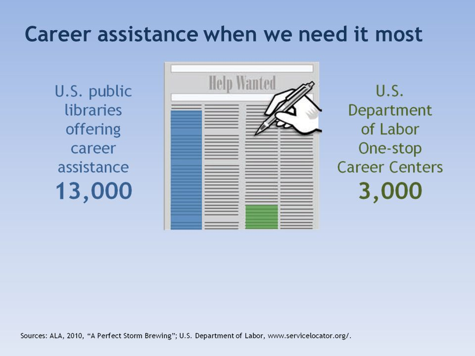 Career assistance when we need it most