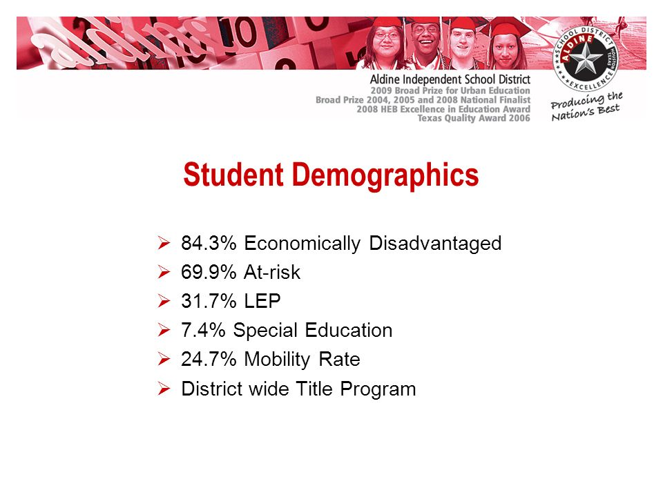 Student Demographics 84.3% Economically Disadvantaged 69.9% At-risk 31.7% LEP 7.4% Special Education 24.7% Mobility Rate District wide Title Program