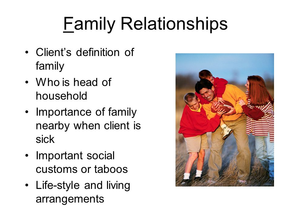Family Relationships Clients definition of family Who is head of household Importance of family nearby when client is sick Important social customs or taboos Life-style and living arrangements