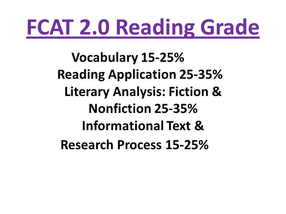 FCAT 2.0 Reading Grade Vocabulary 15-25% Reading Application 25-35% Literary Analysis: Fiction & Nonfiction 25-35% Informational Text & Research Process 15-25%