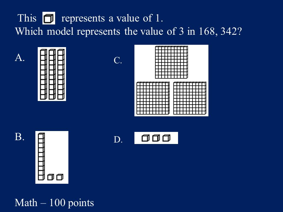 Answer: C. Math – 80 points