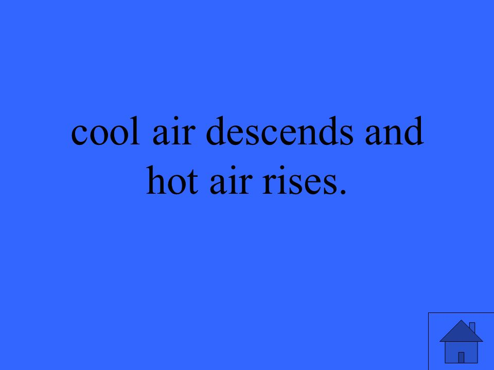 cool air descends and hot air rises.