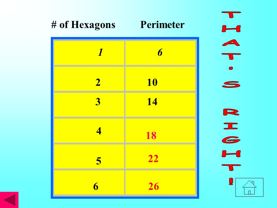 Can you complete the table 1 6 # of Hexagons Perimeter 2 10 3 14 4 5 6