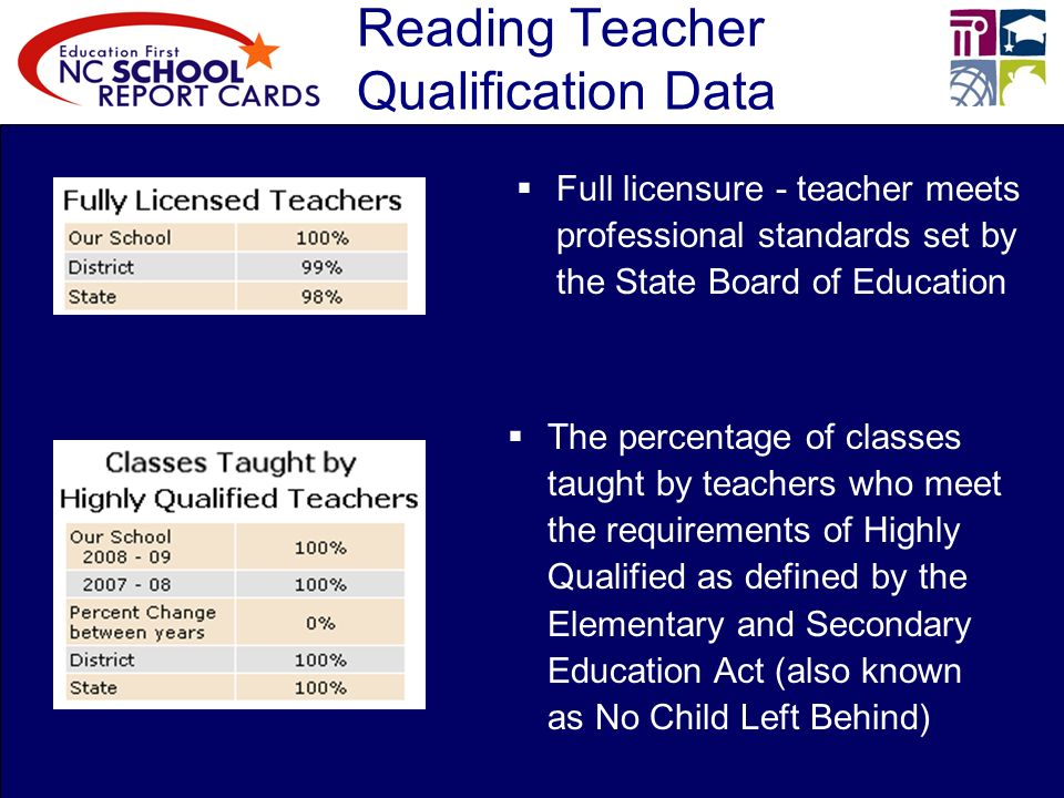 Reading Teacher Qualification Data Full licensure - teacher meets professional standards set by the State Board of Education The percentage of classes taught by teachers who meet the requirements of Highly Qualified as defined by the Elementary and Secondary Education Act (also known as No Child Left Behind)