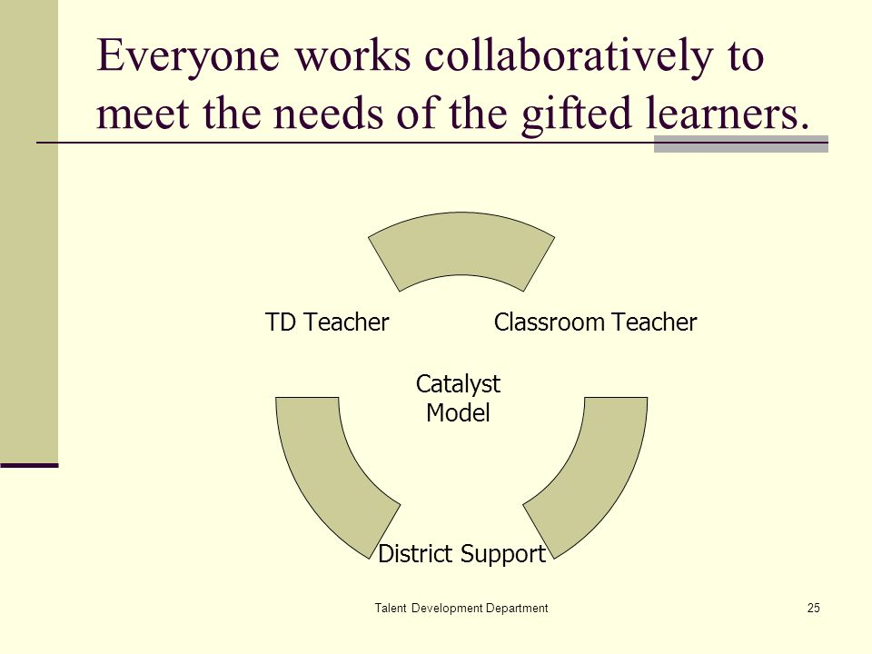 Talent Development Department25 Everyone works collaboratively to meet the needs of the gifted learners.
