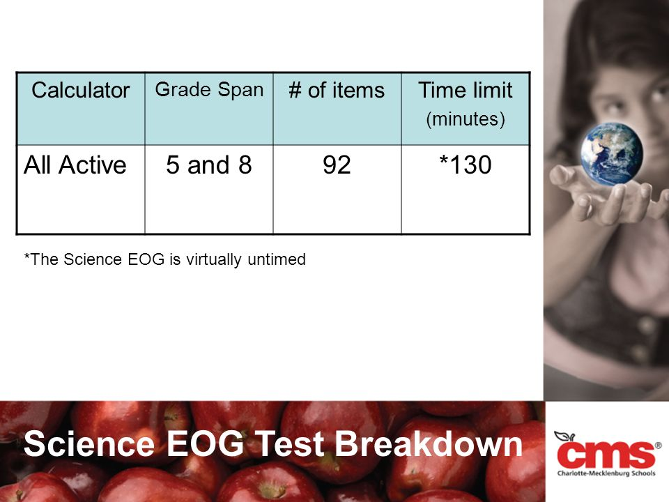 Calculator Grade Span # of itemsTime limit (minutes) All Active5 and 892*130 *The Science EOG is virtually untimed Science EOG Test Breakdown