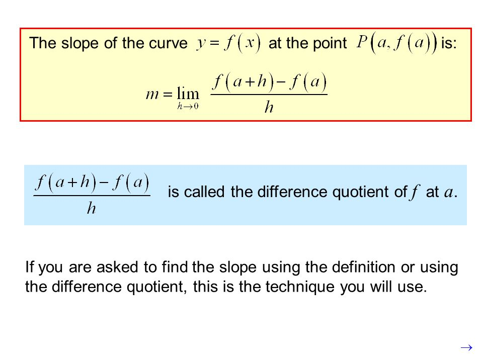 is called the difference quotient of f at a.