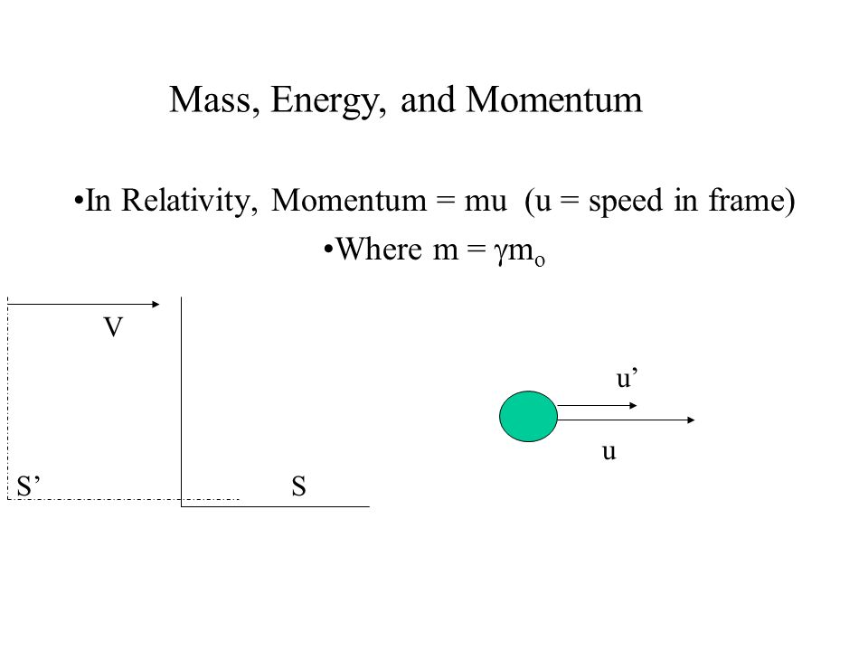 Mass, Energy, and Momentum In Relativity, Momentum = mu (u = speed in frame) Where m = m o u u V S S