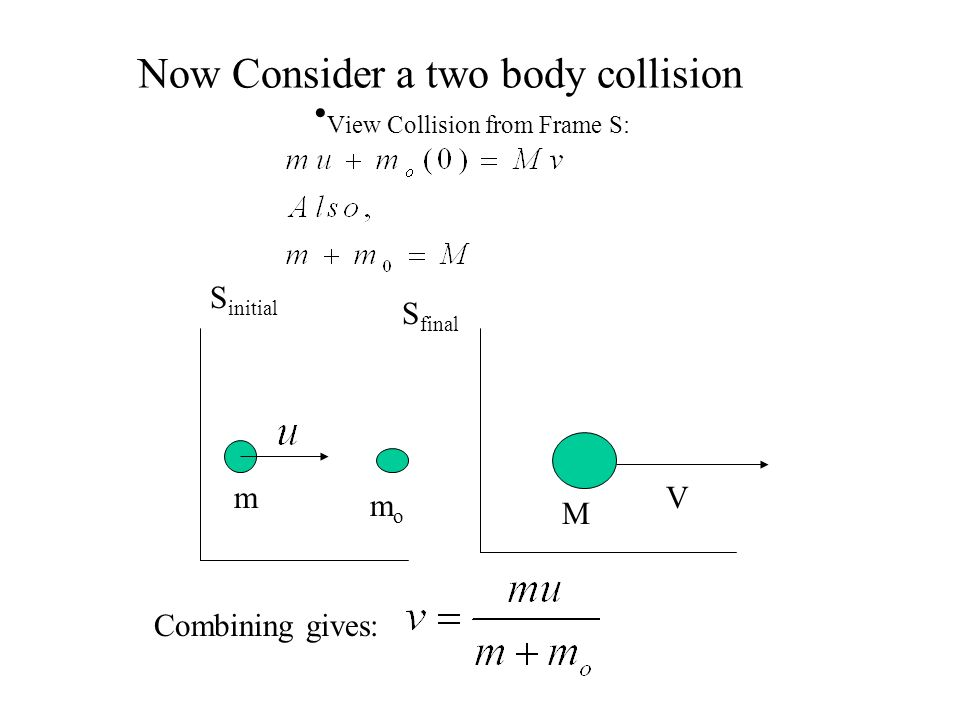 Now Consider a two body collision View Collision from Frame S: V S final S initial m momo M Combining gives: