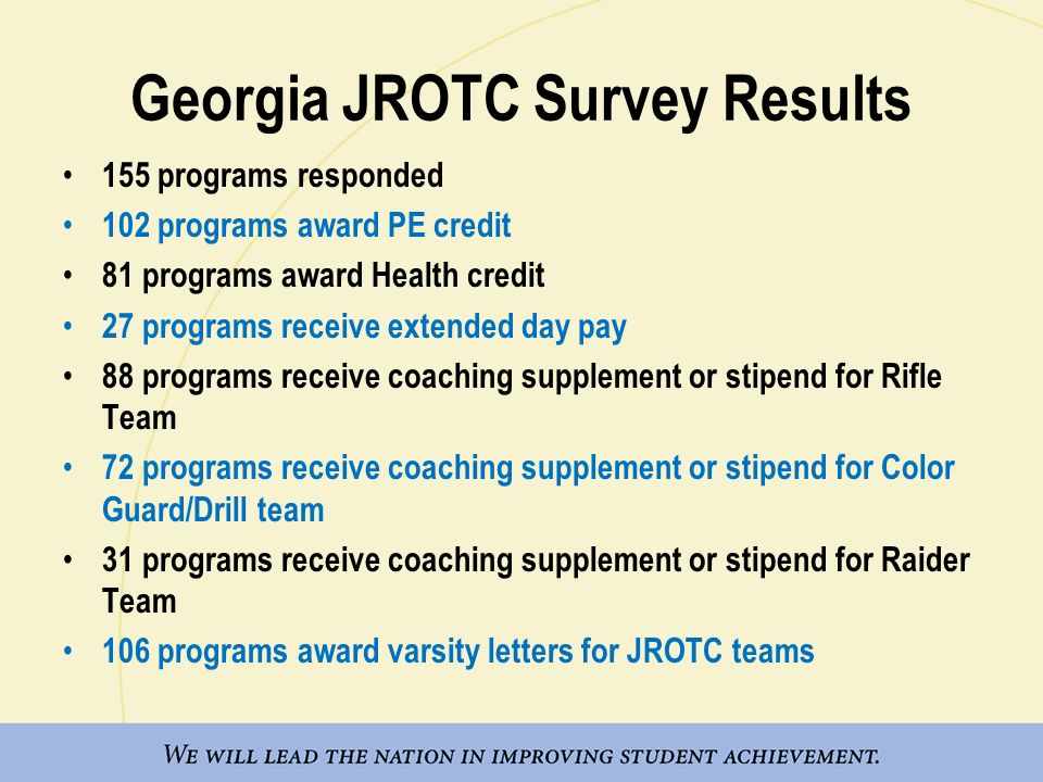 Georgia JROTC Survey Results 155 programs responded 102 programs award PE credit 81 programs award Health credit 27 programs receive extended day pay 88 programs receive coaching supplement or stipend for Rifle Team 72 programs receive coaching supplement or stipend for Color Guard/Drill team 31 programs receive coaching supplement or stipend for Raider Team 106 programs award varsity letters for JROTC teams