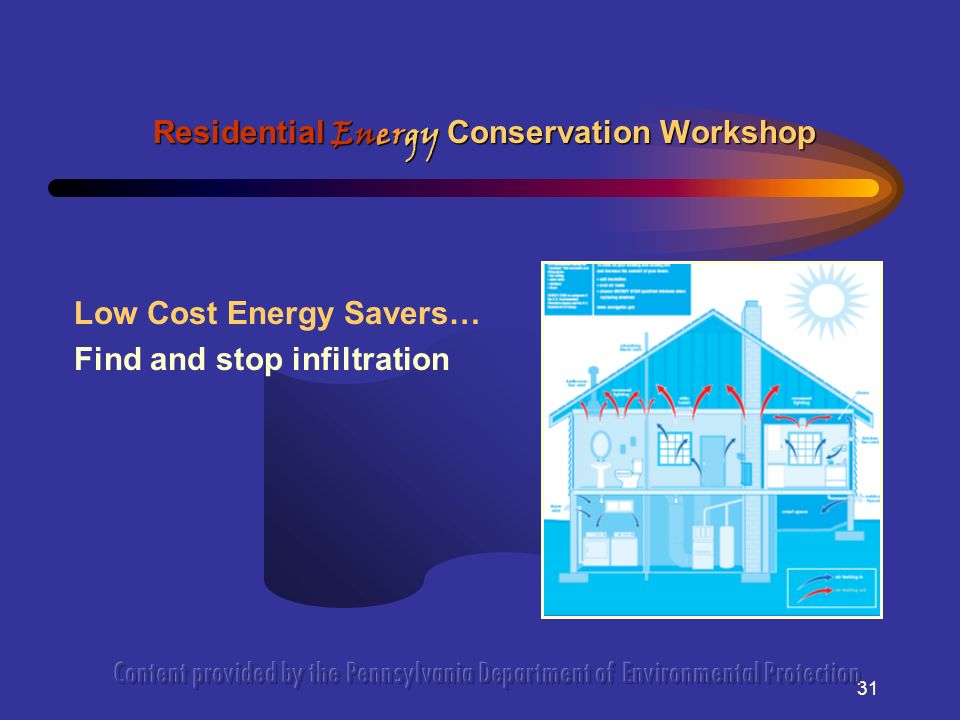 31 Low Cost Energy Savers… Find and stop infiltration Residential Energy Conservation Workshop