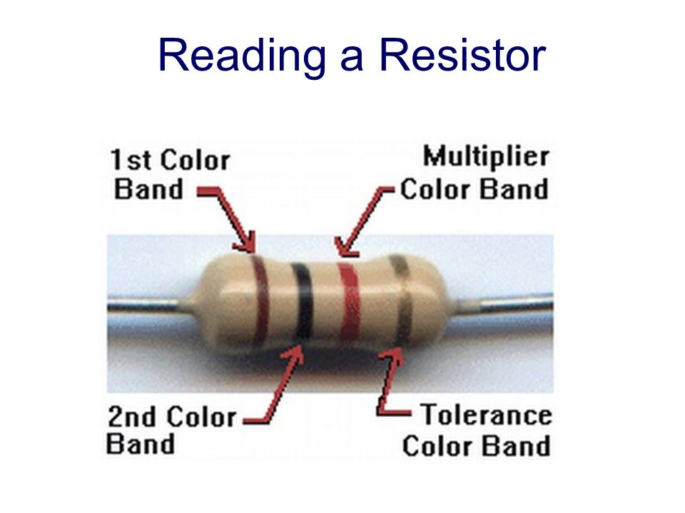Reading a Resistor