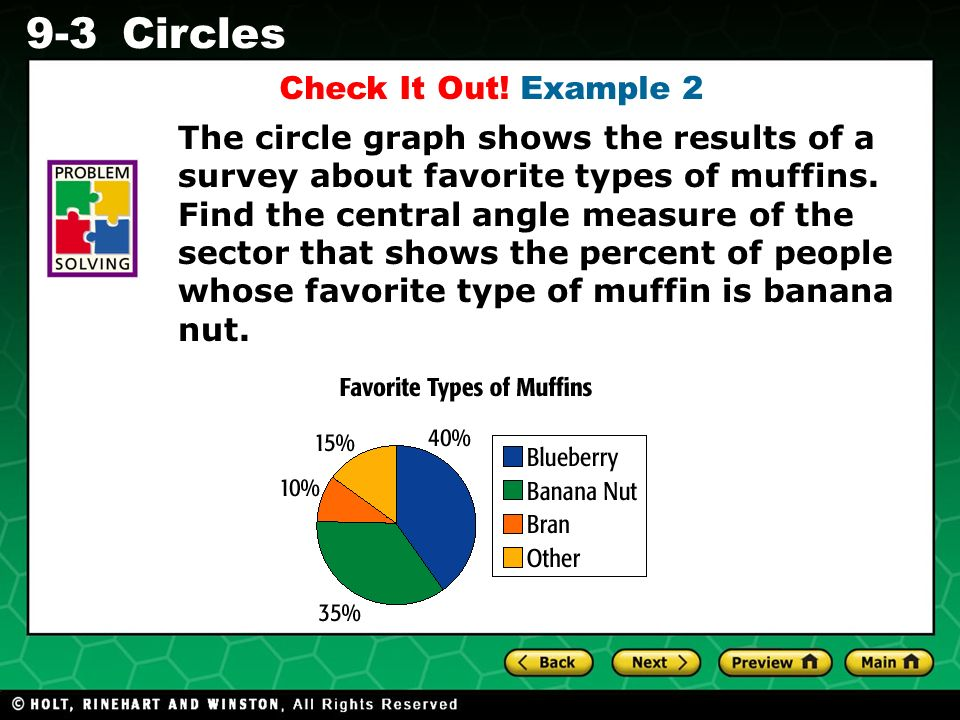 Holt CA Course 1 9-3Circles The circle graph shows the results of a survey about favorite types of muffins.