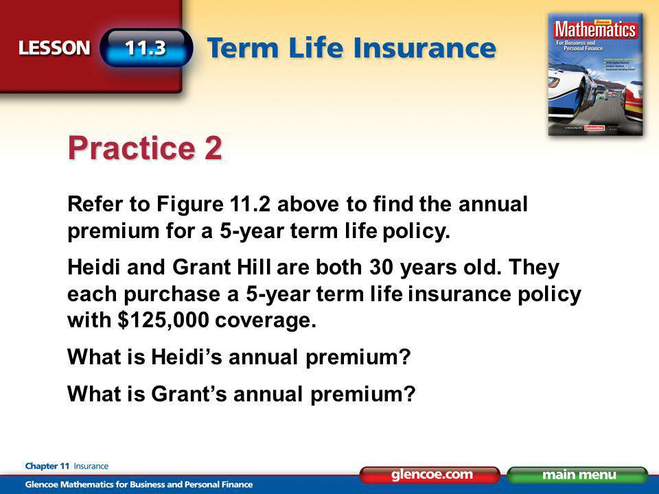 Refer to Figure 11.2 above to find the annual premium for a 5-year term life policy.