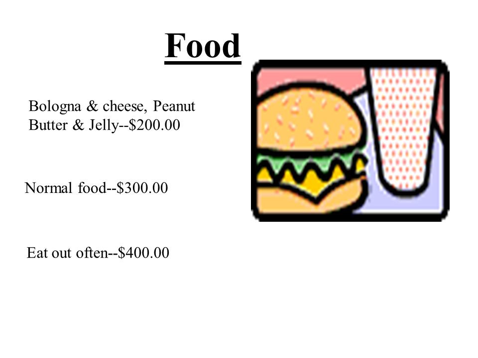 Food Bologna & cheese, Peanut Butter & Jelly--$200.00 Normal food--$300.00 Eat out often--$400.00