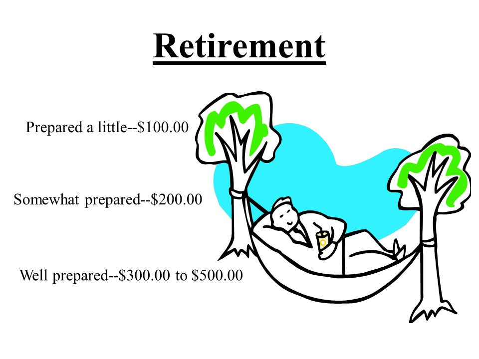 Retirement Prepared a little--$100.00 Somewhat prepared--$200.00 Well prepared--$300.00 to $500.00