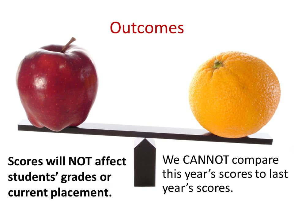Outcomes We CANNOT compare this years scores to last years scores.