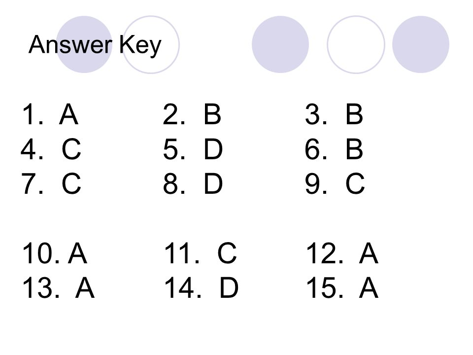 Answer Key 1. A2. B3. B 4. C5. D6. B 7. C8. D9. C 10.A11. C12. A 13. A14. D15. A