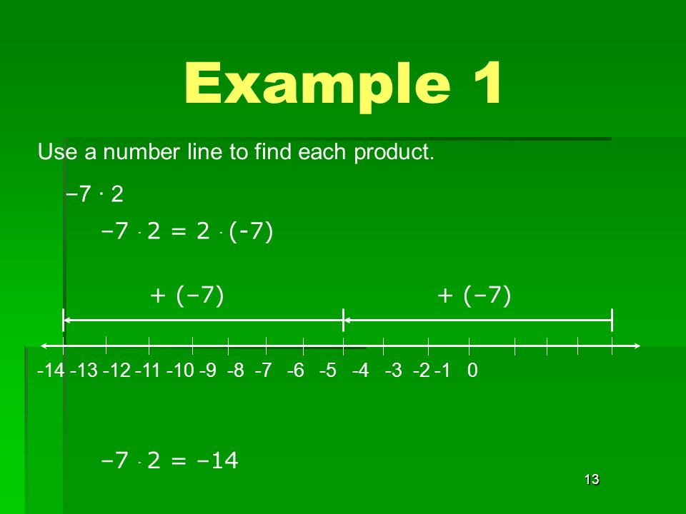 13 Use a number line to find each product.
