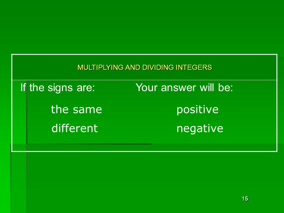 15 MULTIPLYING AND DIVIDING INTEGERS If the signs are:Your answer will be: the same different positive negative
